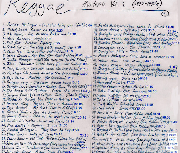Tropical Storm Soundsystem INTL Reggae Street Demo 1 [1970s-90s]